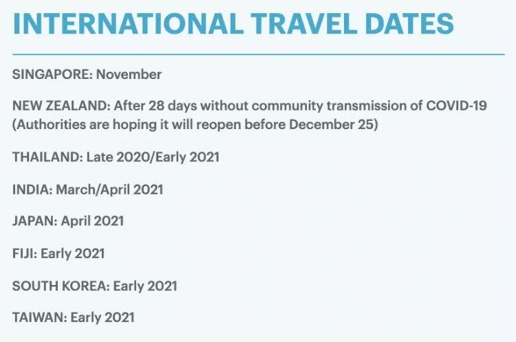 2021年澳洲会开放,含留学生及国际签证持有者