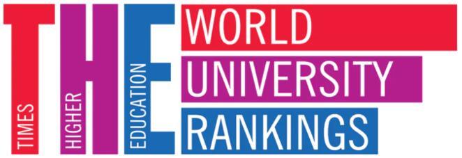 THE世界大学就业力排名出炉!多大跻身世界前列!
