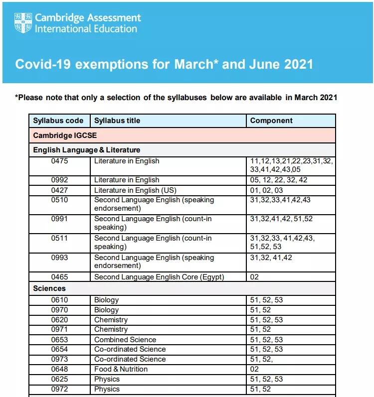 英国留学生福利:CIE公布2021年IG&IA-level考试变化